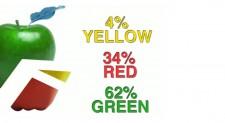 Vihreää värisokeille